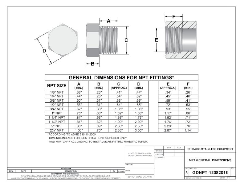 Insta-Flow Pressure Gauge Part Number Configurator - CSE
